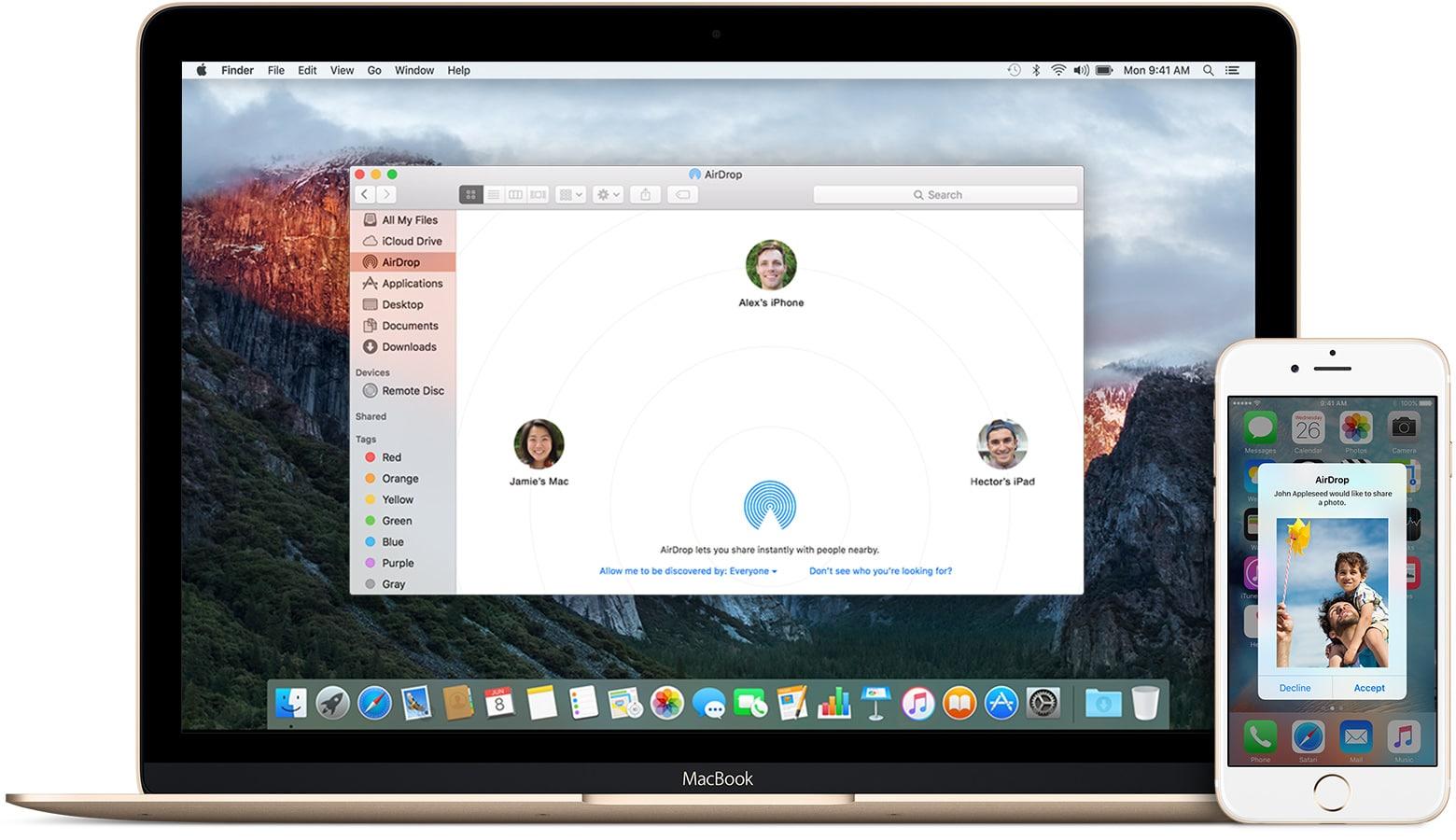 Mac et iPhone