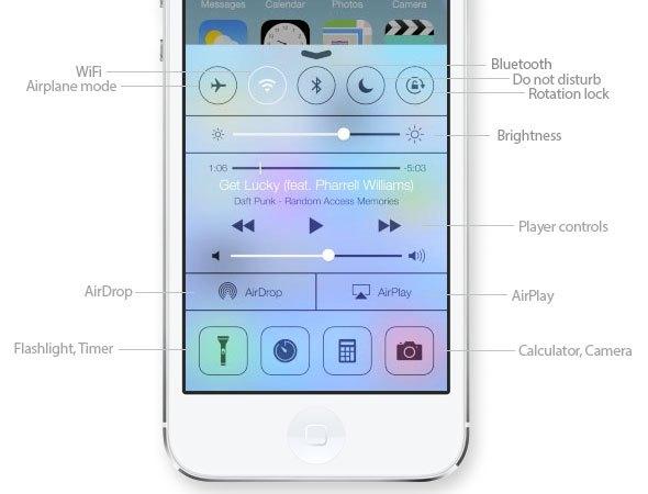 centre de controle sur iPhone